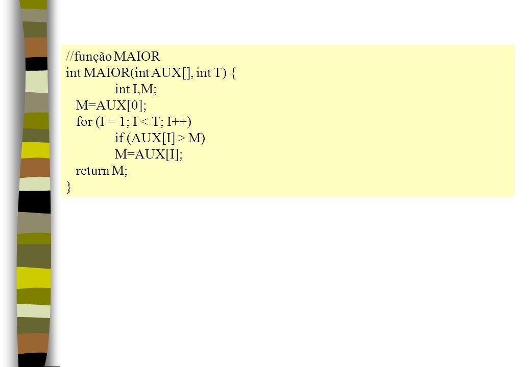 //função MAIORint MAIOR(int AUX[], int T) { int I,M; M=AUX[0]; for (I = 1; I < T; I++) if (AUX[I] > M)